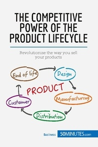 50 minutes - Product Lifecycle - The Fundamental Stages of every Product.
