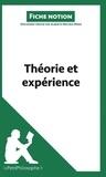 Alberto Molina - Théorie et expérience (fiche notion) - Comprendre la philosophie.