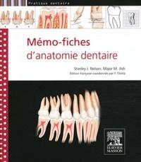 Deedr.fr Mémo-fiches d'anatomie dentaire Image