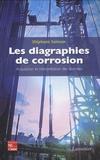 Stéphane Sainson - Les diagraphies de corrosion - Acquisition et interprétation des données.