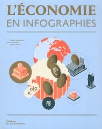 Sylvain Baillehache et Yves Tampéreau - L'économie en infographies.