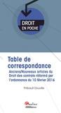 Thibault Douville - Table de correspondance - Anciens/Nouveaux articles du Droit des contrats, du régime général et de la preuve des obligations réformé par l'ordonnance du 10 février 2016.