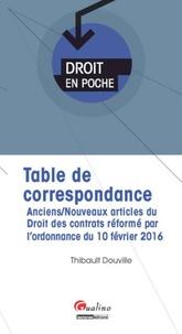 Table de correspondance - Anciens/Nouveaux articles du Droit des contrats, du régime général et de la preuve des obligations réformé par lordonnance du 10 février 2016.pdf