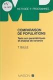 Thierry Bulle - Comparaison de populations - Tests non paramétriques et analyse de variance.