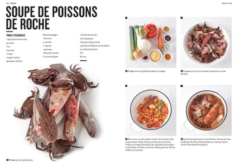 Workshop. La cuisine pas à pas