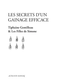 Corridashivernales.be Les secrets d'un gainage efficace Image