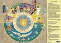 Poster de l'année liturgique -  Transmettre |