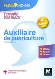 Valérie Béal et Anne-Laure Moignau - Auxiliaire de puériculture - Concours.