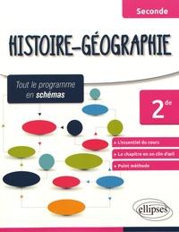 Valérie Beaumont - Histoire-Géographie 2de.