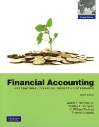 Galabria.be Financial Accounting - International Financial Reporting Standards Image