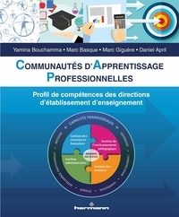 Yamina Bouchamma et Marc Basque - Communautés d'apprentissage professionnelles - Profil de compétences des directions d'établissement d'enseignement.
