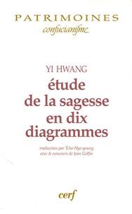Yi Hwang - Etude de la sagesse en dix diagrammes.